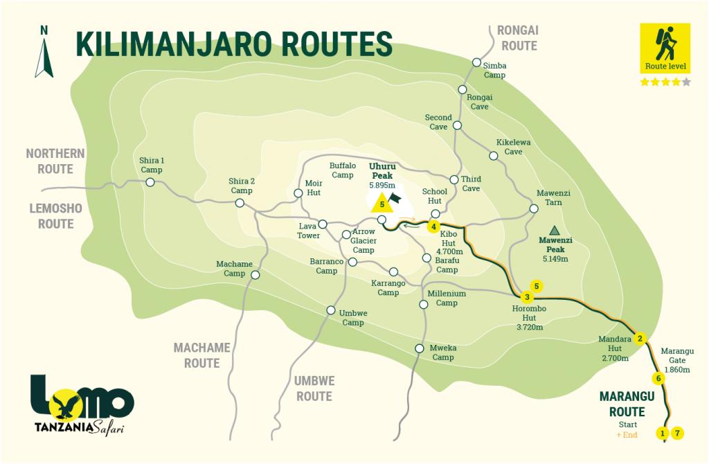 Marangu Route, Lomo Tanzania Safari