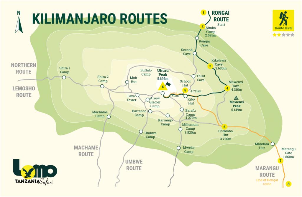 Rongai Route, Lomo Tanzania Safari